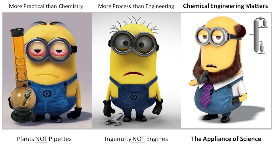 Apa Saja sih, Peluang Kerja Lulusan Teknik Kimia?