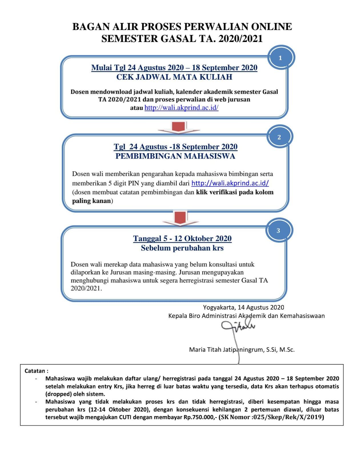 Bagan Alir Proses Perwalian Online Semester Gasal TA 2020/2021
